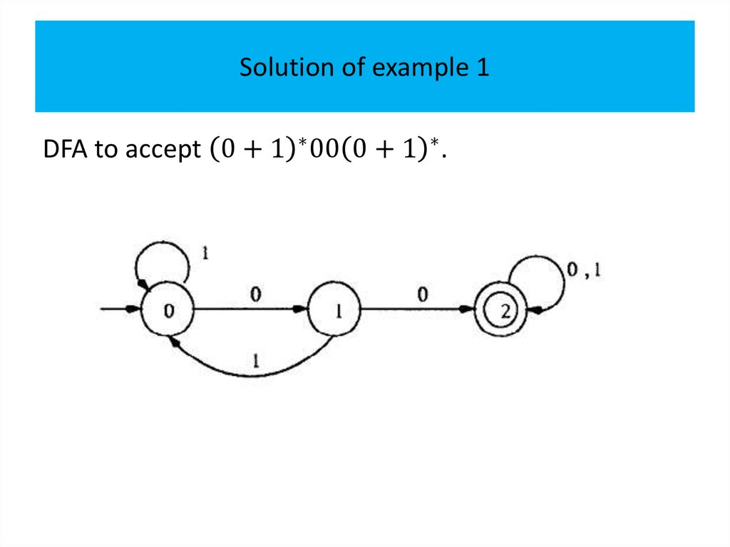 Solution of example 1