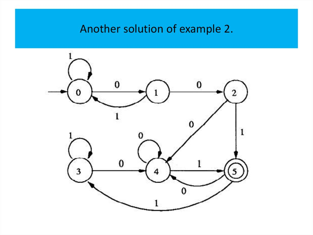 Another solution of example 2.