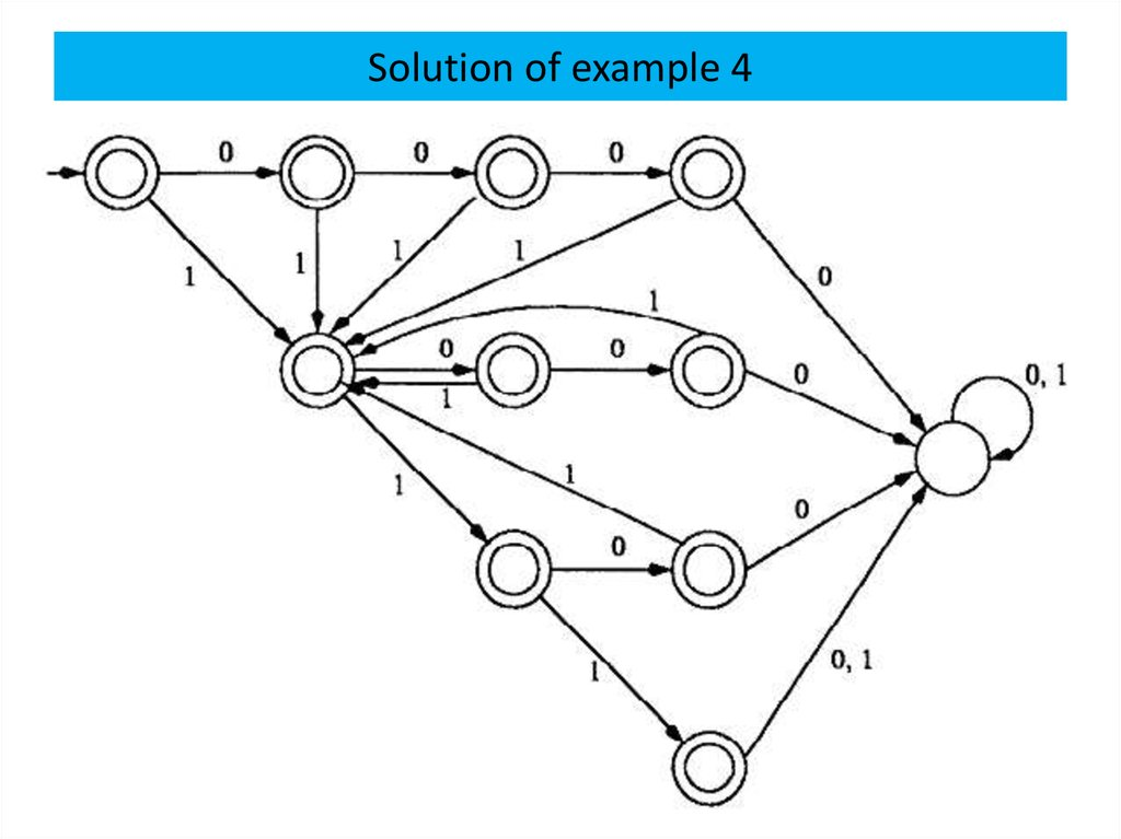 Solution of example 4