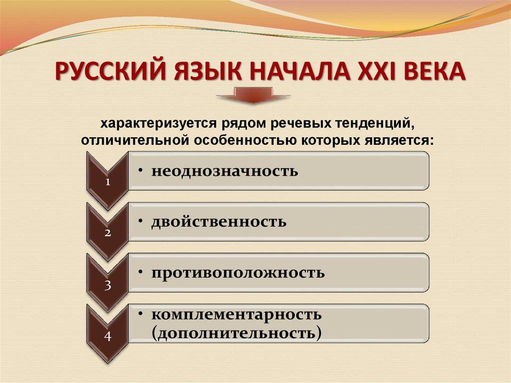 Русский язык в xxi