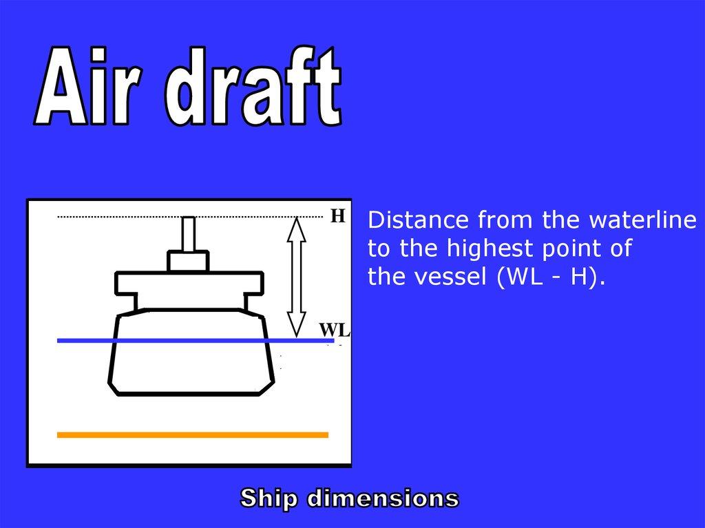 Ship measurement - online presentation