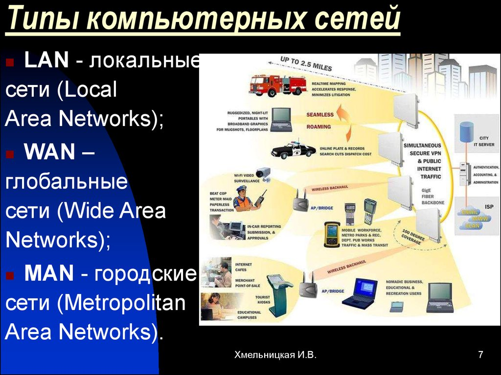 types of computer networks What is a computer network what is the important of computer network  examples of computers networks : types of computer networks local area networks (lan) wide area network (wan).