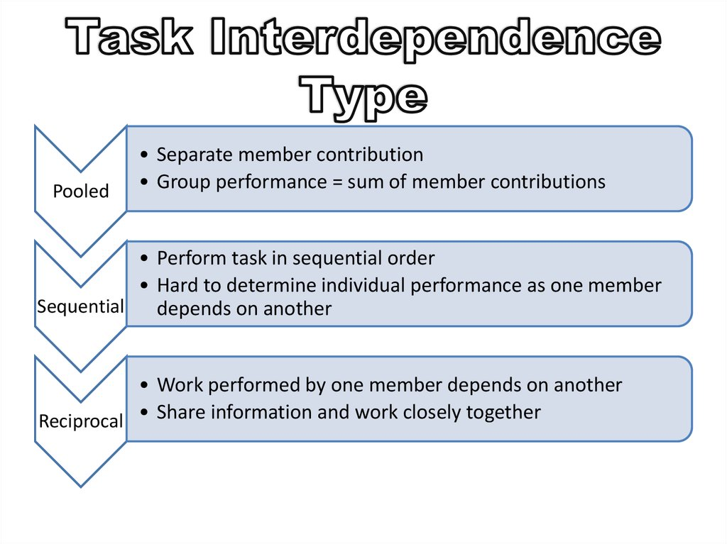Levels of interdependence in organizations