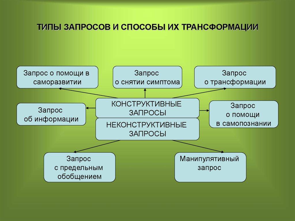 pdf Государственная служба Российской Федерации: Учебная программа 2007