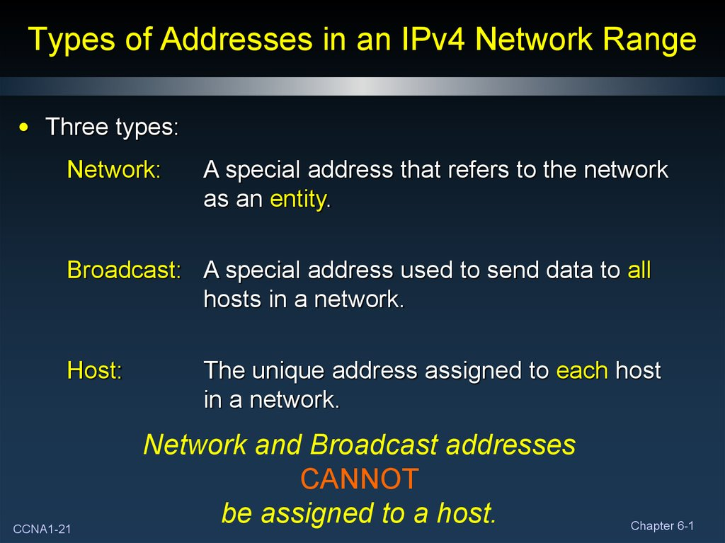 Types of Addresses in an IPv4 Network Range