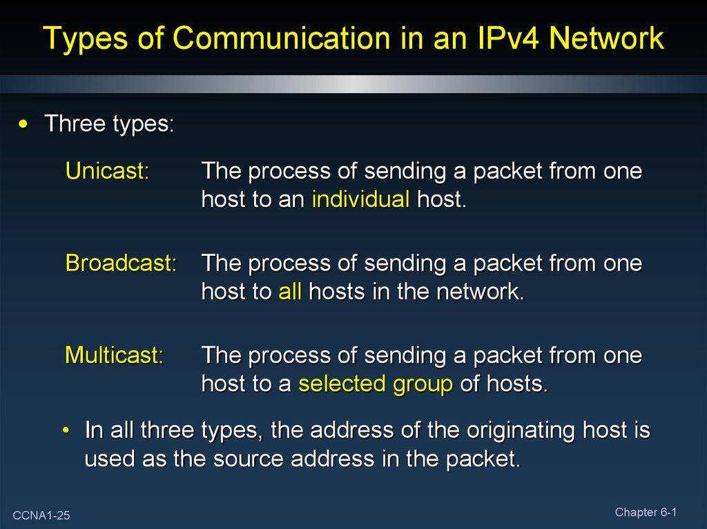 Types of Communication in an IPv4 Network