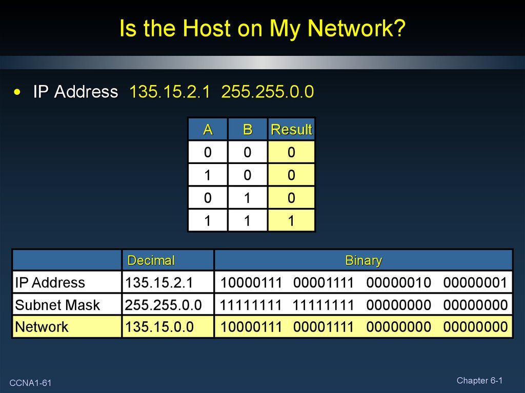 Is the Host on My Network?