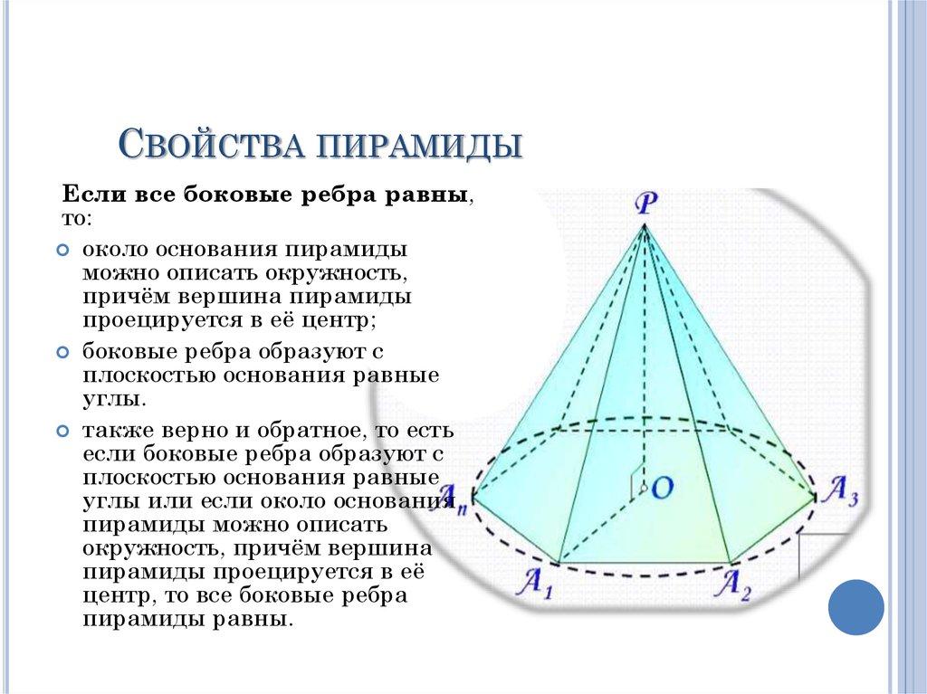 Картинка пирамидка кубики на прозрачном фоне установить бензиновый