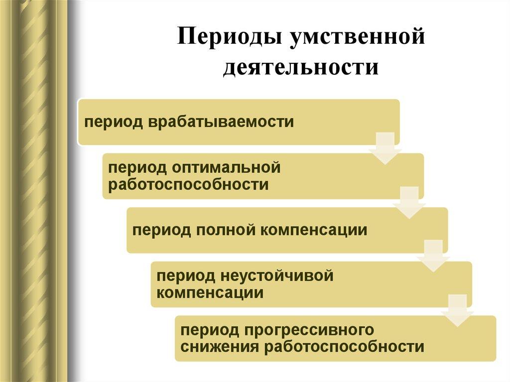Автошкола категория с чебоксары