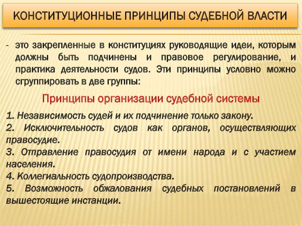 Конституционные Принципы Правосудия В Рф Шпаргалка