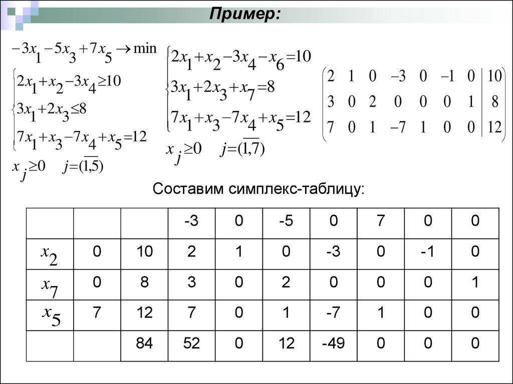 Решение задачи методом симплекс таблиц онлайн решить задачу графическим методом злп