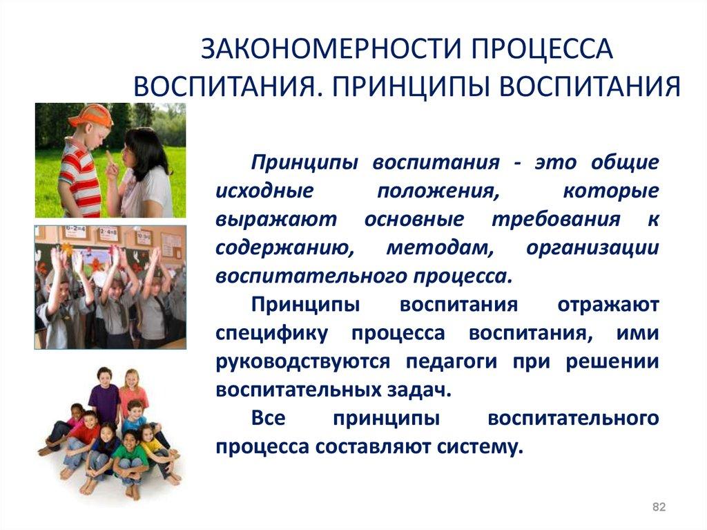 И возраста..шпаргалка дошкольного детей закономерности воспитания раннегои принципы