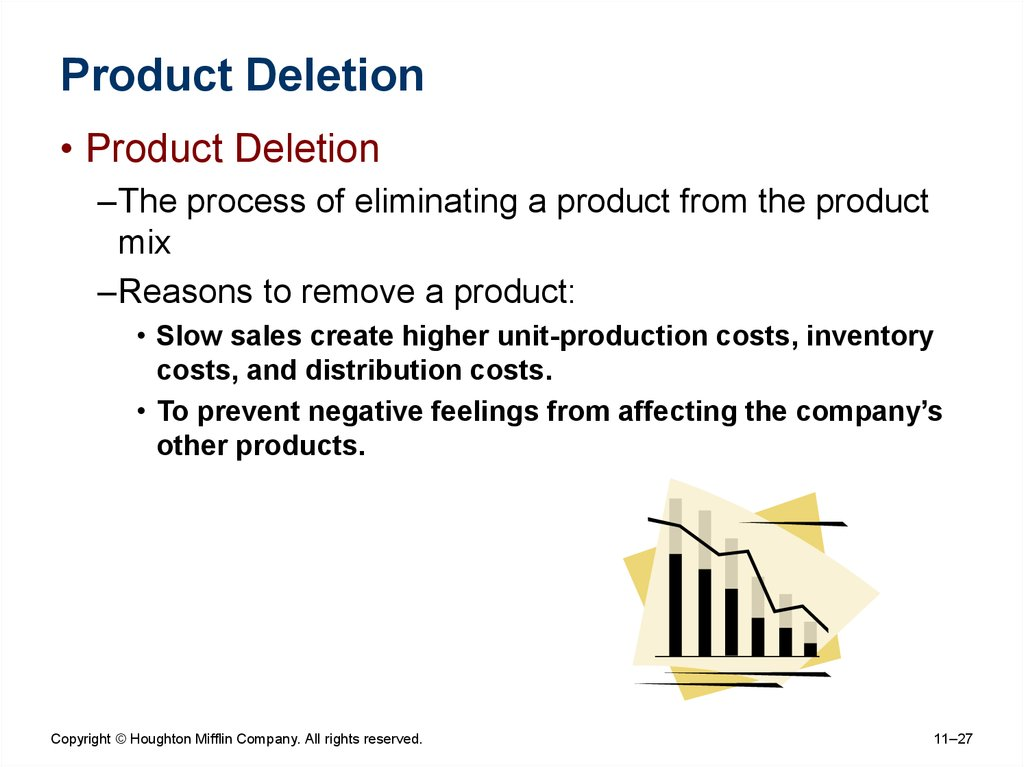 Product Deletion