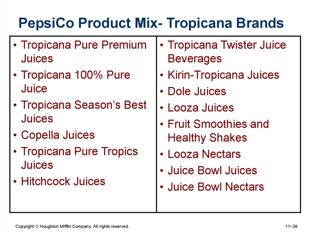 PepsiCo Product Mix- Tropicana Brands