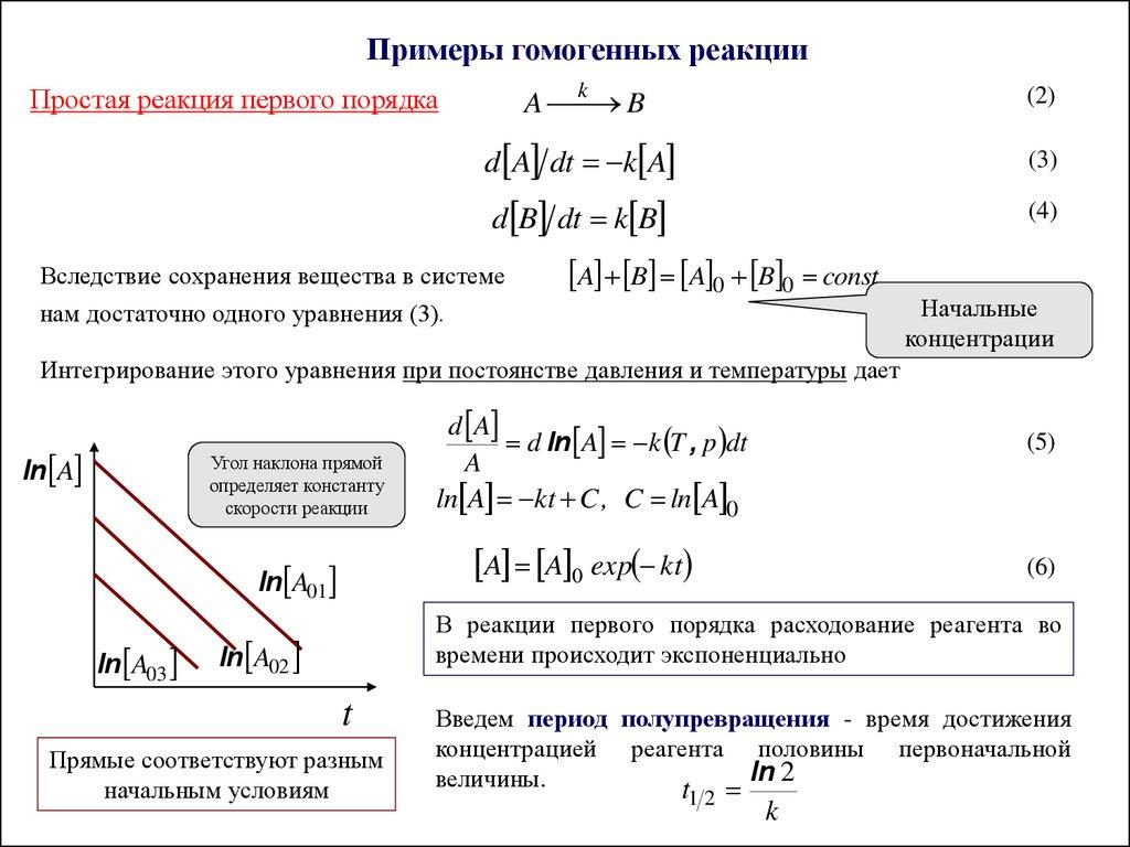 Решение задач на константу скорости реакции программирование в паскале решение задач