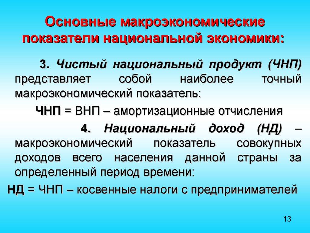 11.3. Основные макроэкономические показатели  …
