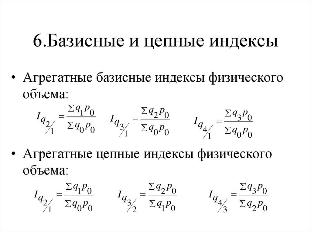 Базисные и цепные индексы