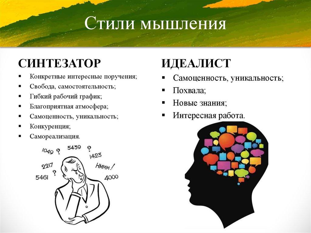 трикотажной пряжи как определить свой стиль мышления его основании