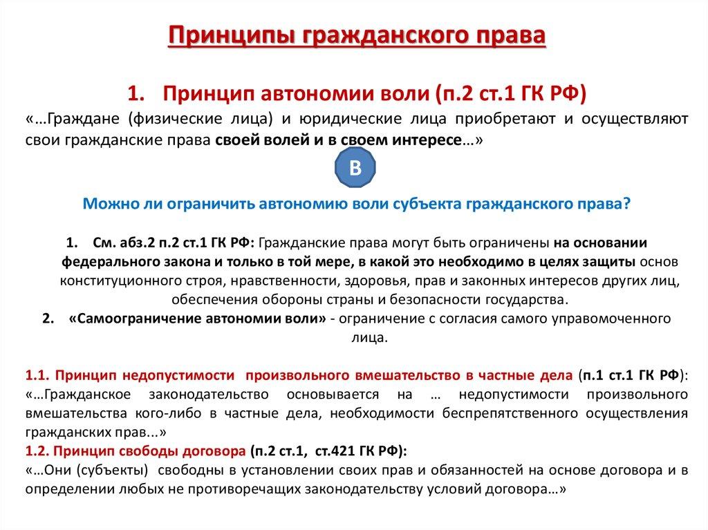 П 2 статьи 1 гк рф