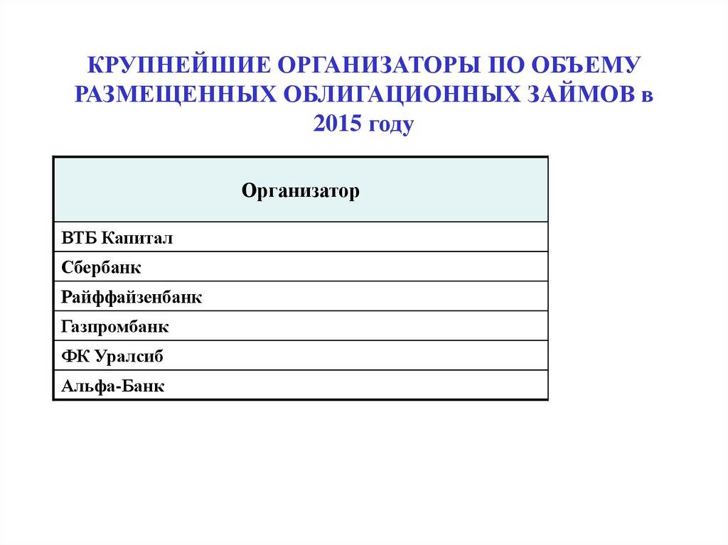 Организация облигационных займов