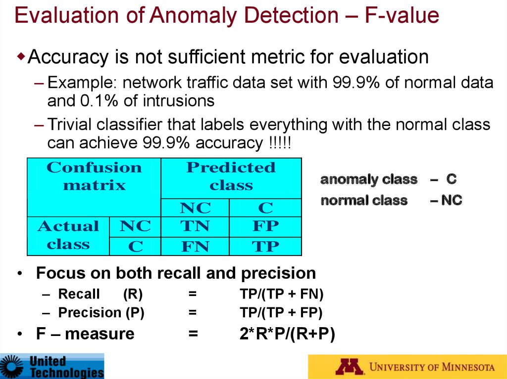 Evaluation of Anomaly Detection – F-value