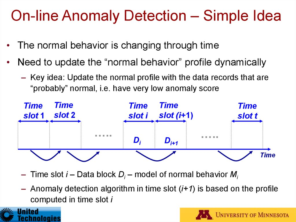 Motivation for On-line Anomaly Detection