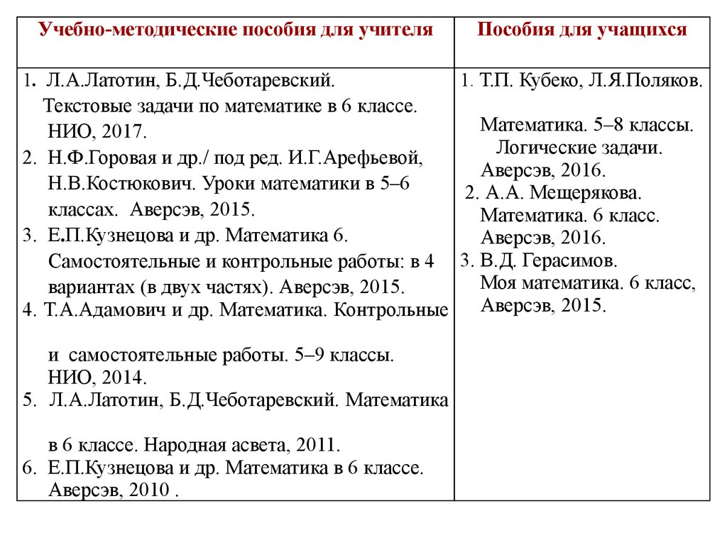 Сборник задач по математике л.а.латотин б.д.чеботаревский сборник задач по математике 4 класс беларусь