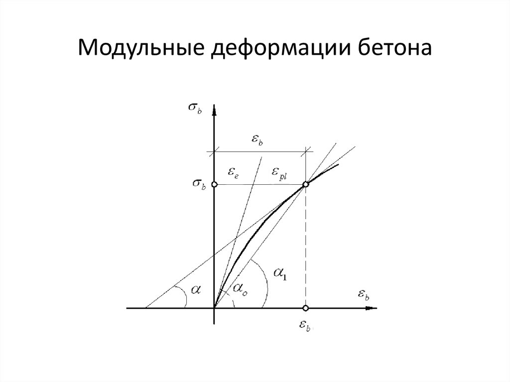 Постановление Правительства РФ от 26 декабря 2014 г