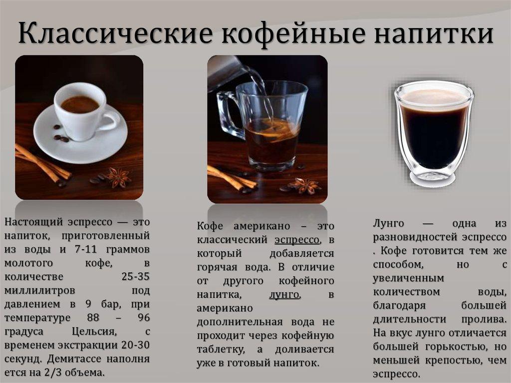 Картинки с описанием кофе
