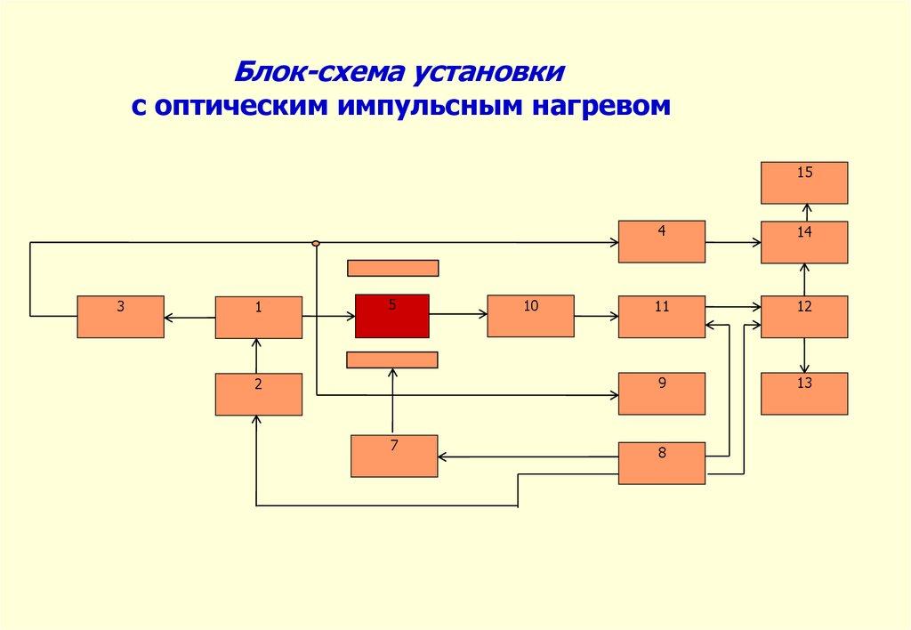 Kanzleikooperationen in Steuerberatung und Wirtschaftsprüfung: Eine empirische Analyse von Coopetition Modellen als