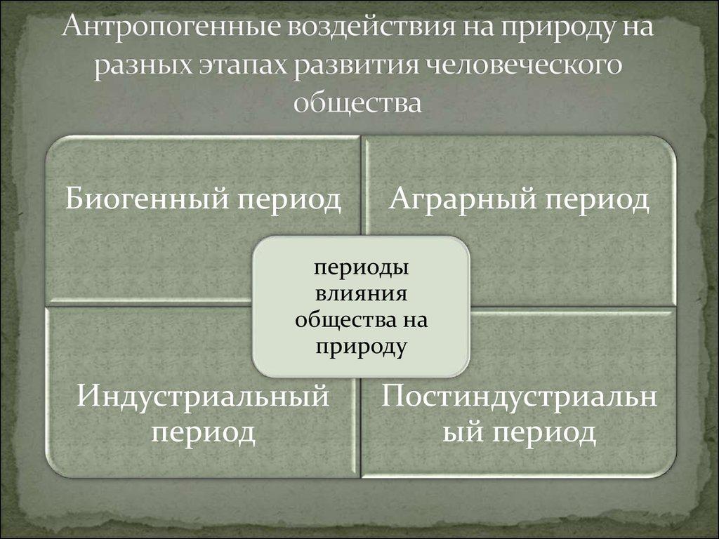антропогенное воздействие на природную среду шпаргалка