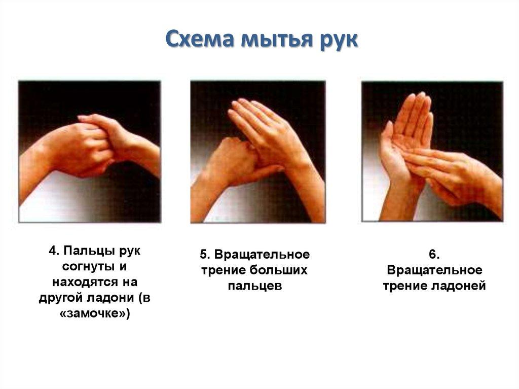 Обработка рук акушерки по санэпидрежиму