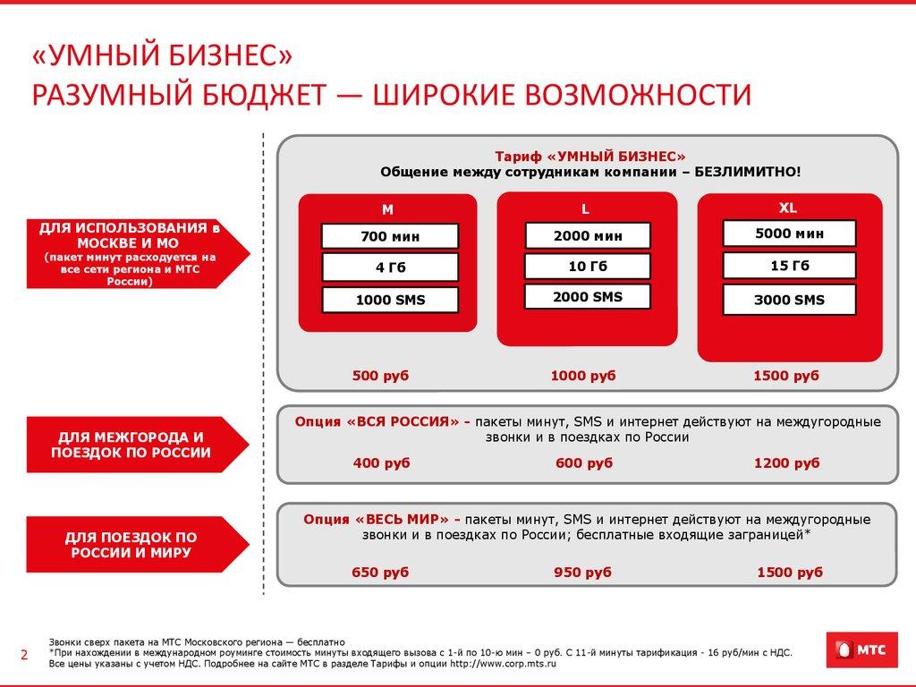 Умный бизнес 1 тарифный план газобетон скачать бизнес план