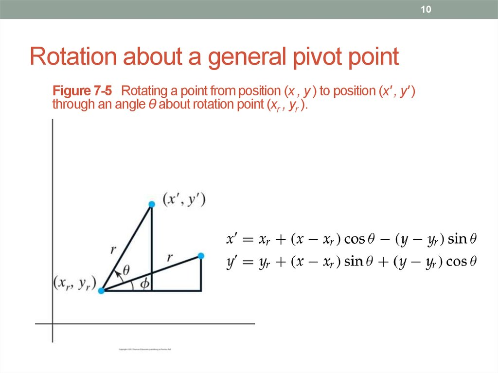 Rotation about a general pivot point
