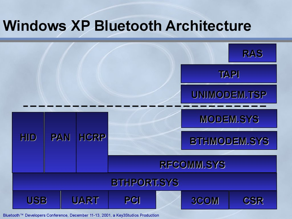 Viator® bt (bluetooth)® modem 'intrinsically safe'.