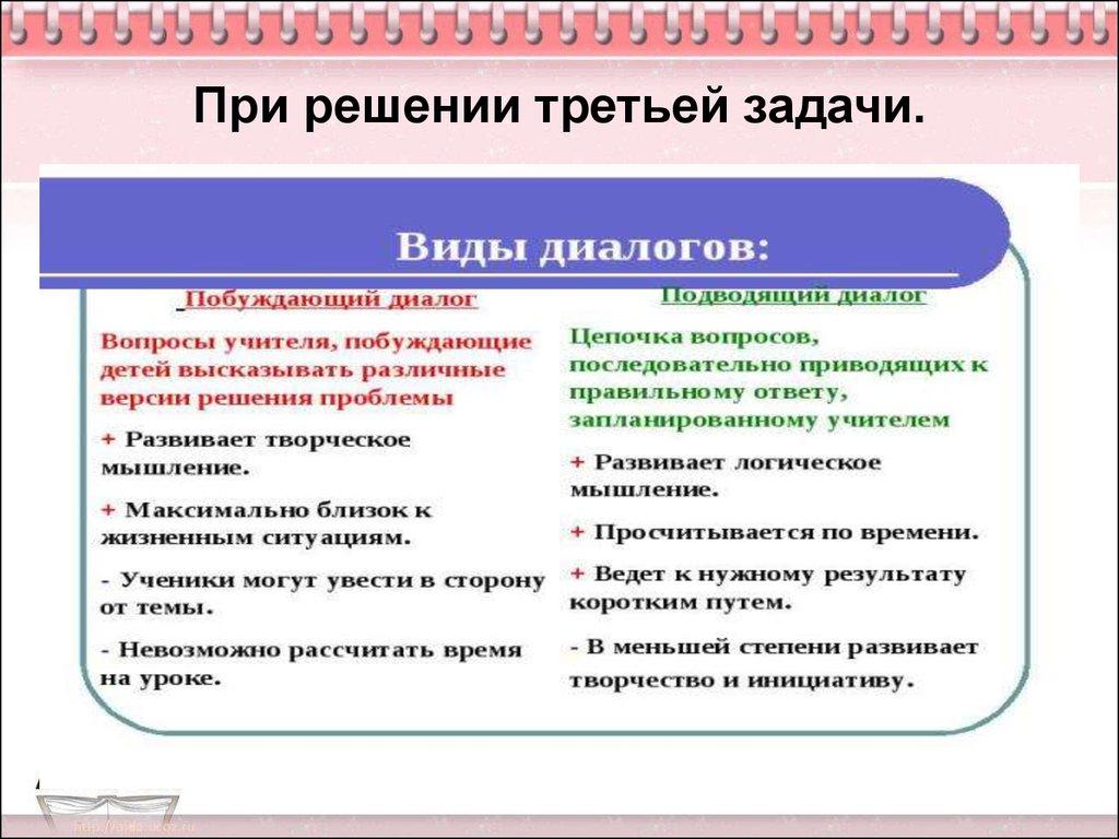 Курсовая работа на тему Использование элементов проблемного  При решении третьей задачи