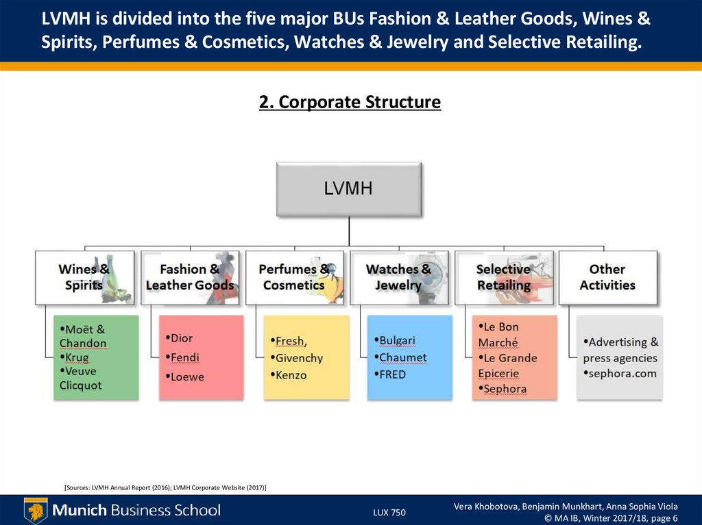 luxury markets and strategies