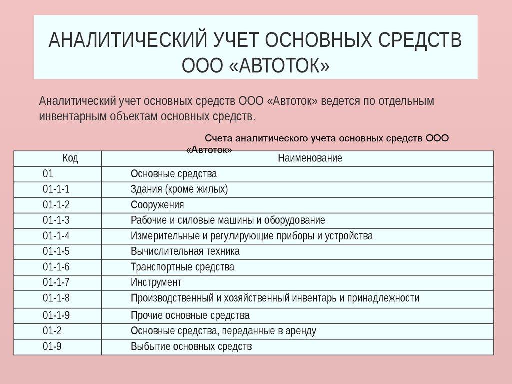 Исковое заявление по долговой расписке