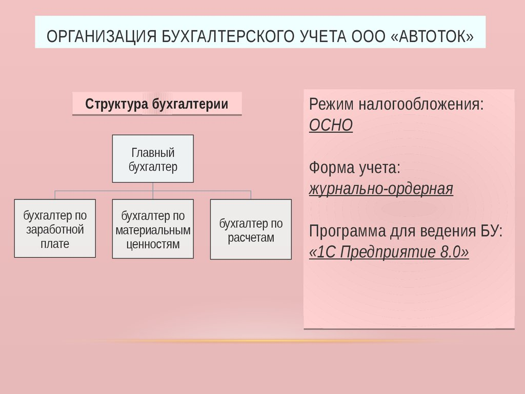 Организация бухгалтерского учета бухгалтерские услуги транспортные услуги у покупателя бухгалтерский учет