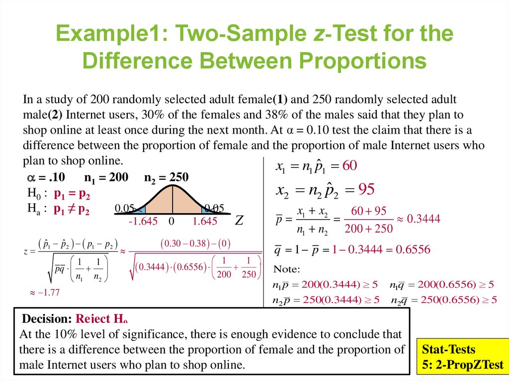 Example1: Two-Sample z-Test for the Difference Between Proportions