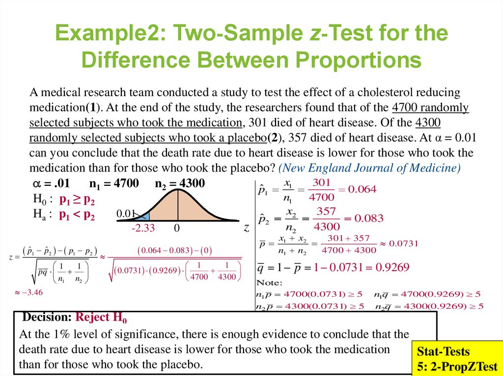 Example2: Two-Sample z-Test for the Difference Between Proportions