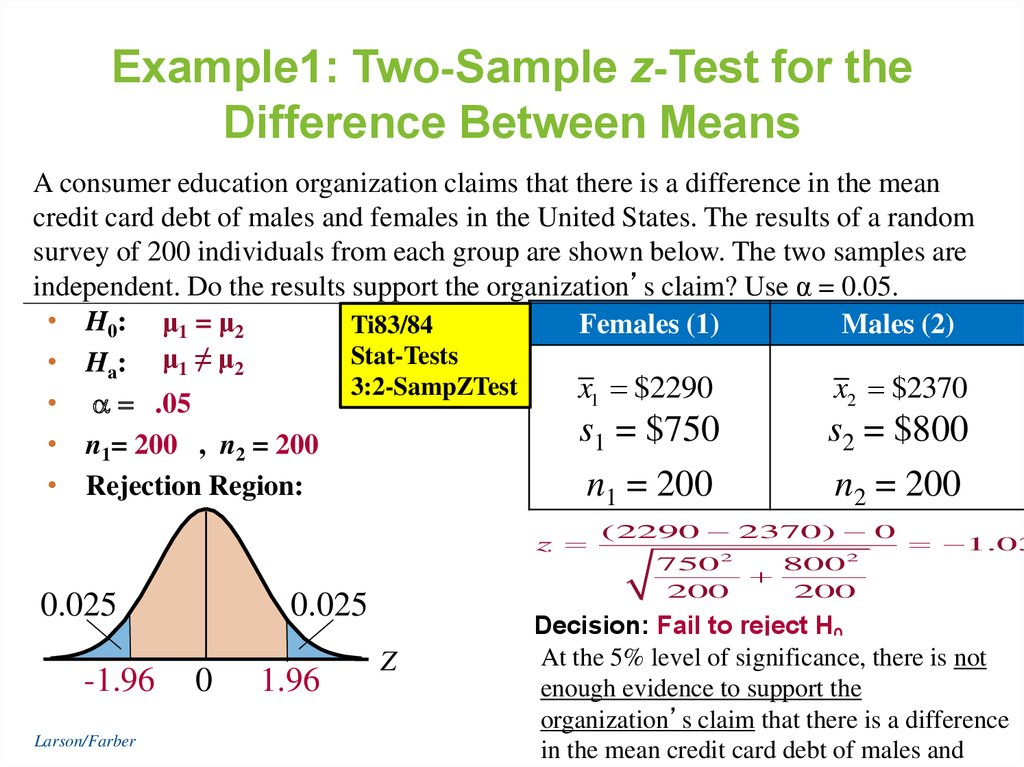 Example1: Two-Sample z-Test for the Difference Between Means