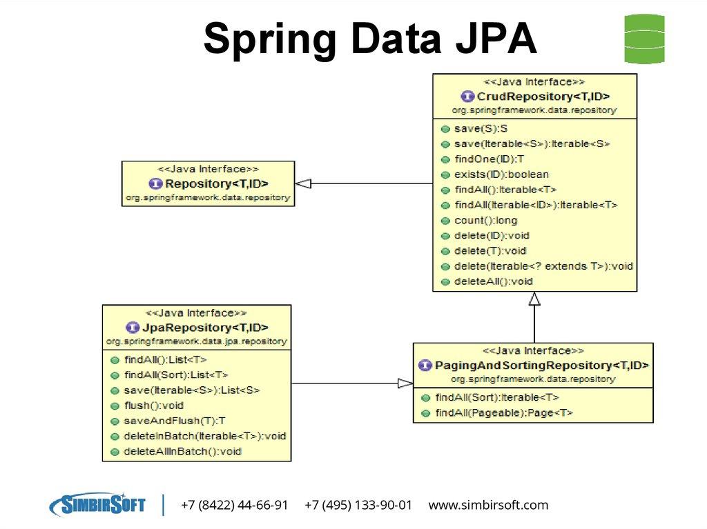 Spring Boot  Spring Data  ORM - презентация онлайн