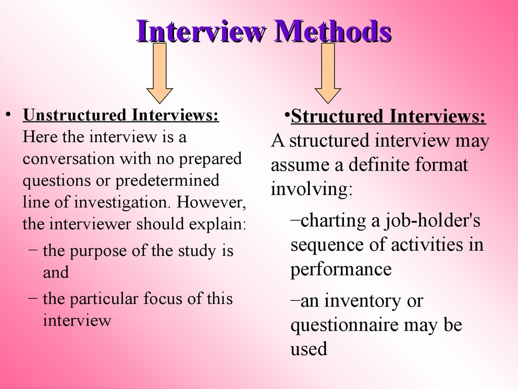 interview methodology dissertation This ncrm methods review paper provides a series of brief but valuable answers, from seasoned methodologists and early career researchers, to the thorny question of 'how many interviews are enough' in.