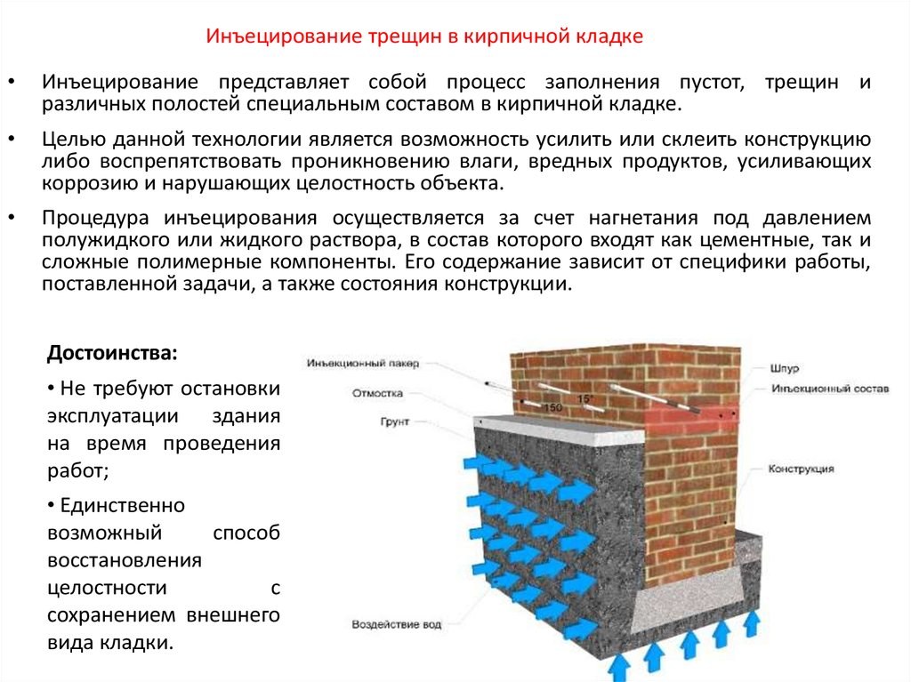 Инъецирование цементным раствором трещин сухие упрочняющие смеси для бетонных пол