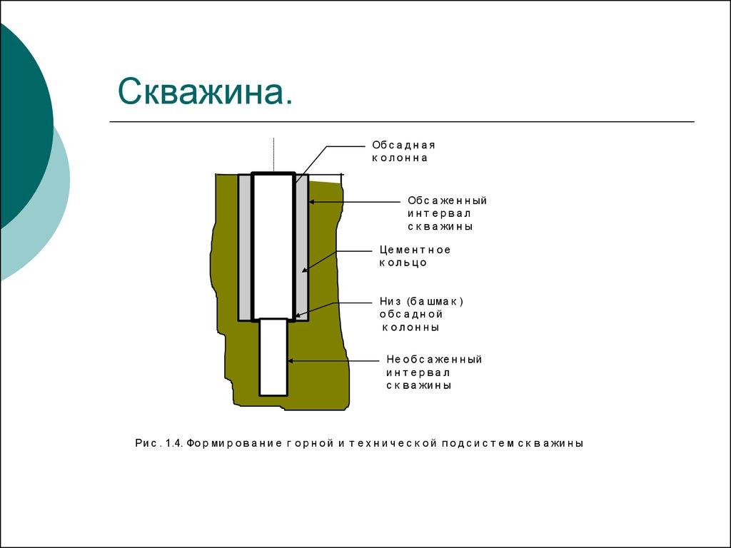 Параметрические скважины или опорные являются оценочными