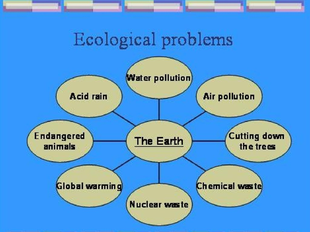 global environmental concerns: water pollution and global warming essay Excerpt from essay : car pollution and environment global warming is a topic that has received a great deal of attention from around the world because this issue needs to be addressed before it is too late.