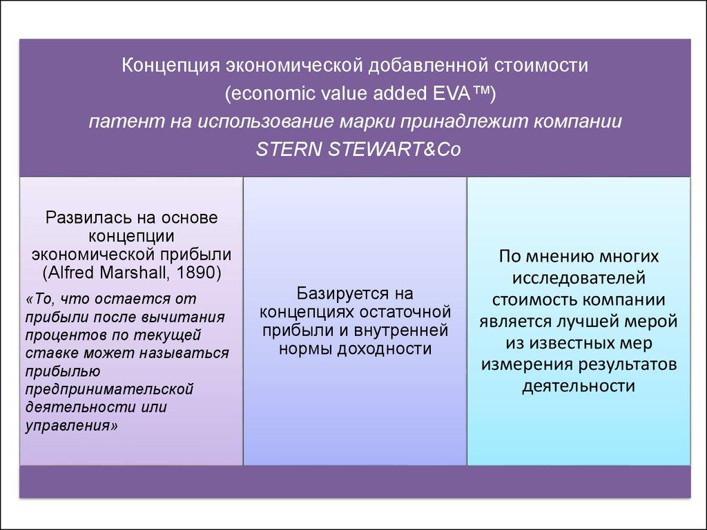 анализ качества продукции курсовая