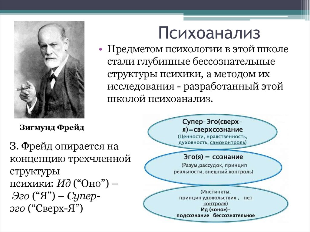 pshyco analisis Attempts to trace back the history of psychoanalysis invariably lead to one renowned figure–sigmund freud born in 1856, freud was a distinguished neurologist whose practice exposed him to individuals with symptoms of a condition similar to somatization, which was called hysteria at the time.