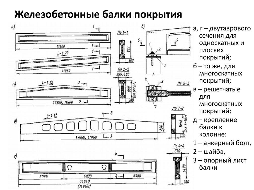 Железобетонные балки промышленных зданий ульяновск железобетонные конструкции